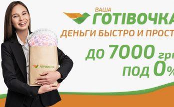 Кредит онлайн за 15 минут: правда или миф?