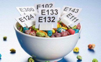 Перед покупкой посмотрите на этикетку: коды пищевых добавок, которые вызывают онкологию